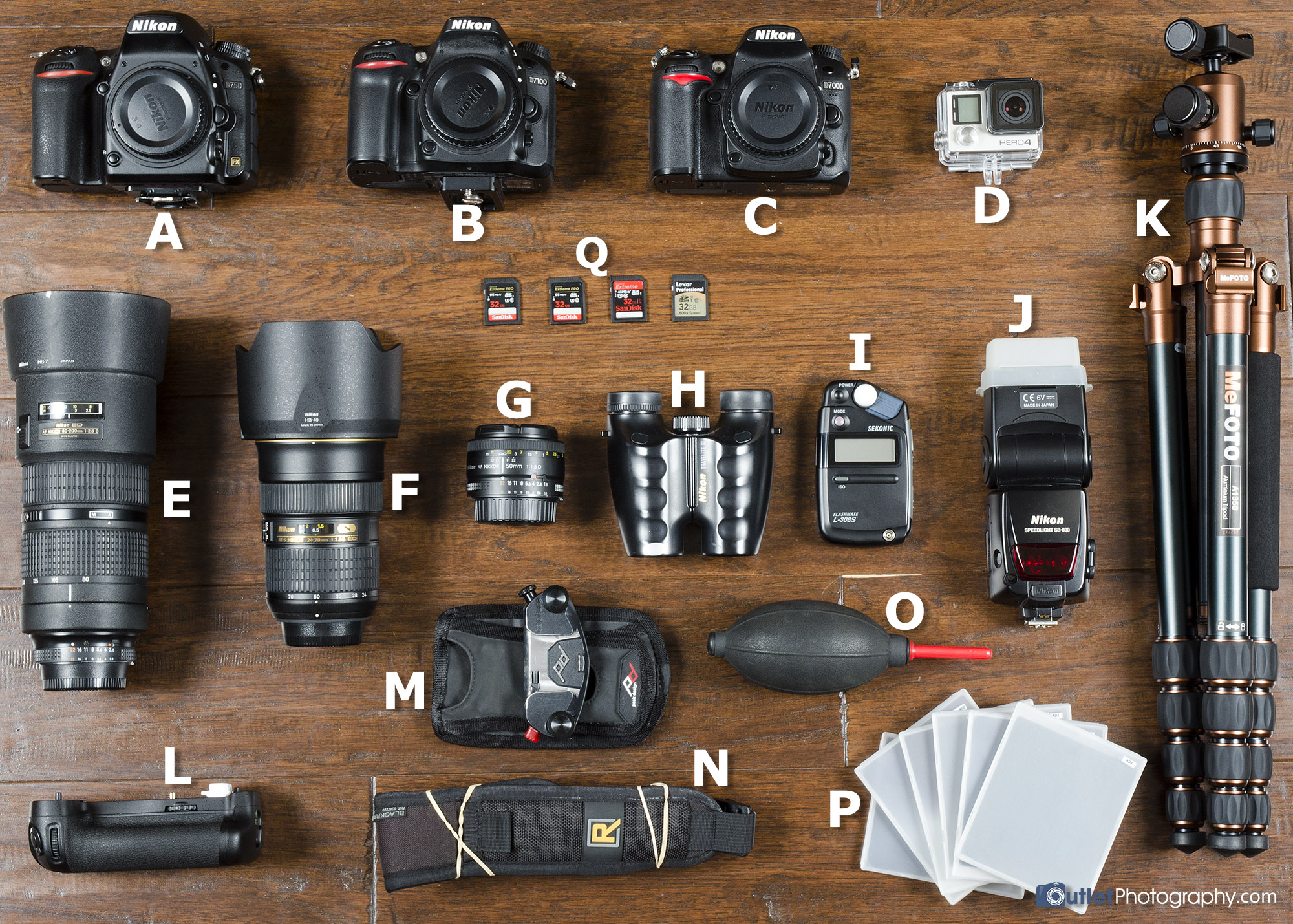 camera gear equipment bag photographers whats daily updated september
